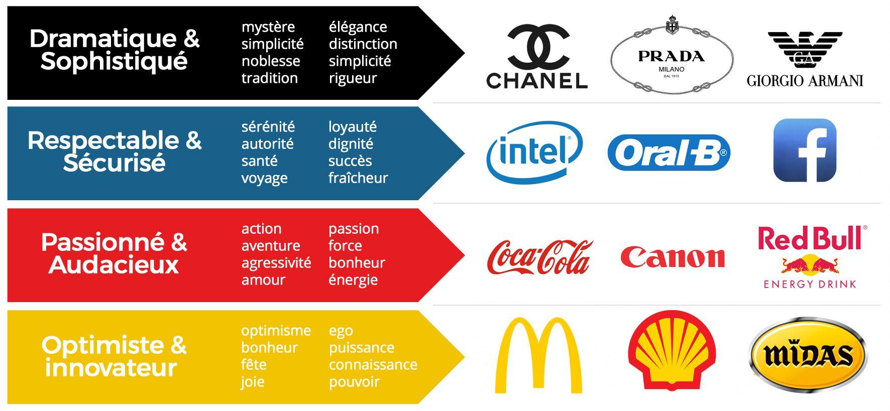 Infographie-logos-couleurs-dreamproduction‑1