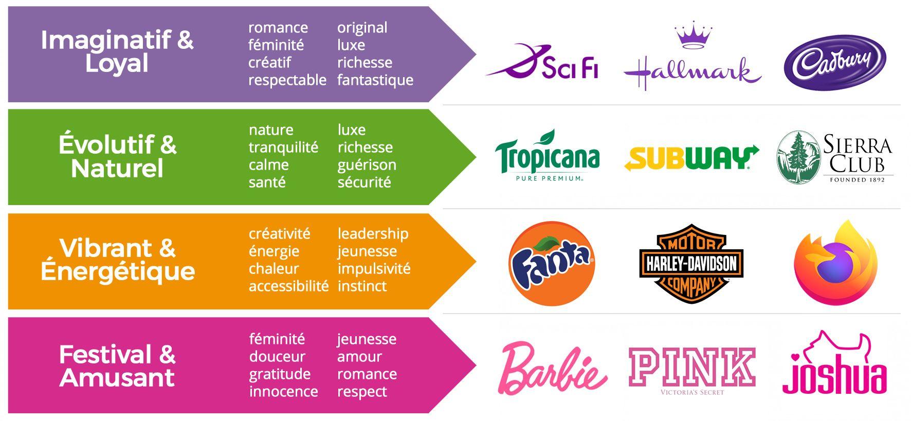 Infographie-logos-couleurs-dreamproduction‑2